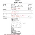 Booklist 3rd Class 2020